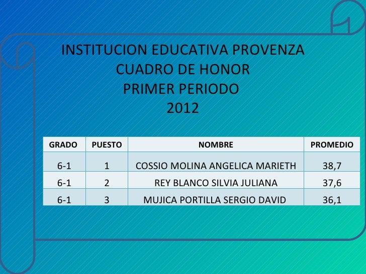INSTITUCION EDUCATIVA PROVENZA         CUADRO DE HONOR          PRIMER PERIODO                2012GRADO   PUESTO          ...