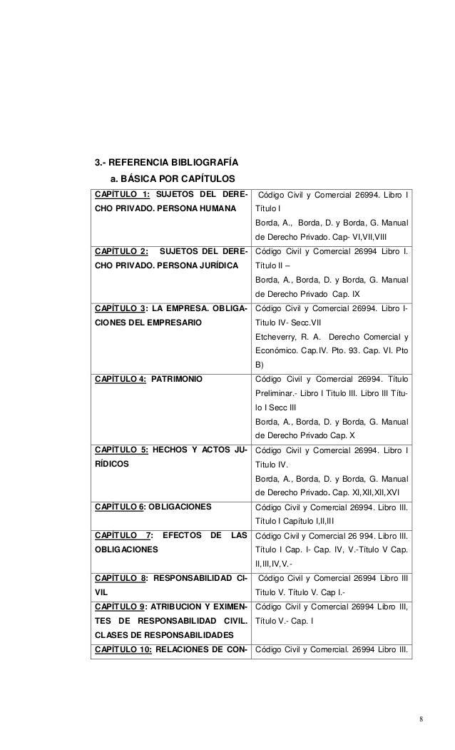 8 3.- REFERENCIA BIBLIOGRAFÍA a. BÁSICA POR CAPÍTULOS CAPÍTULO 1: SUJETOS DEL DERE- CHO PRIVADO. PERSONA HUMANA Código Civ...