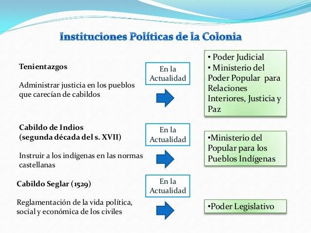 Instituciones politicas de la colonia stalin centella Ministerio de relaciones interiores y justicia