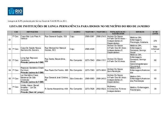 Listagem de ILPI's produzida pelo Serviço Social do NAI/HUPE em 2011.  LISTA DE INSTITUIÇÕES DE LONGA PERMANÊNCIA PARA IDO...