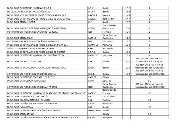 Indice geral de cursos