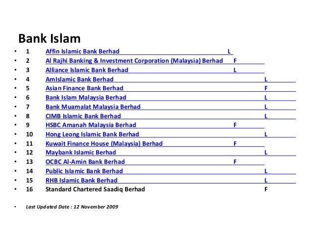 Sijil Tinggi Muamalat 2 Institusi Kewangan Islam Di Malaysia Ahma