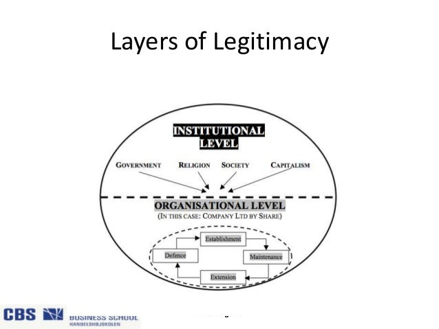 legitimacy theory All governments and their supporters attempt to justify their power by the arguments and rituals of legitimacy  political legitimacy and  political theory.