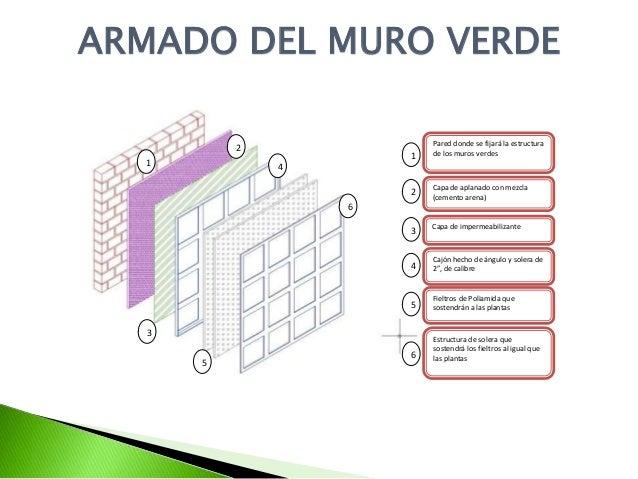 Alternativas en construccion muros - Como hacer un muro verde ...
