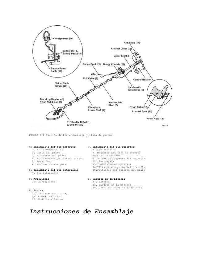 Gp Sw1500 12 Manual
