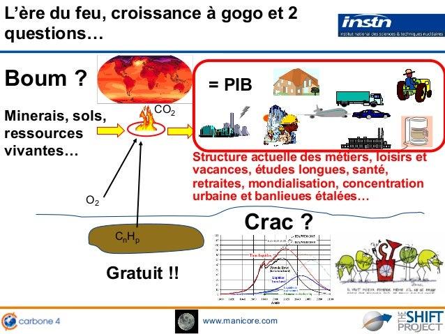 www.manicore.com CnHp O2 CO2 Structure actuelle des métiers, loisirs et vacances, études longues, santé, retraites, mondia...