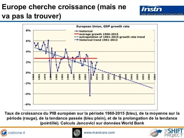 www.manicore.com Europe cherche croissance (mais ne va pas la trouver) Taux de croissance du PIB européen sur la période 1...