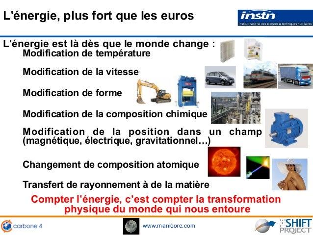 www.manicore.com L'énergie, plus fort que les euros L'énergie est là dès que le monde change : Compter l'énergie, c'est co...