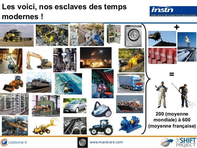 www.manicore.com Les voici, nos esclaves des temps modernes ! = 200 (moyenne mondiale) à 600 (moyenne française) +