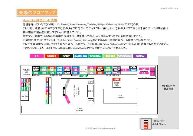 www.locallis.com 売場のフロアマップ   Hypercity 薄型テレビ売場    売場を持っていたブランドは、LG, Sansui, Sony, Samsung, Toshiba, Phili...