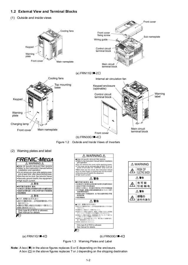 Instructinon manual Mega