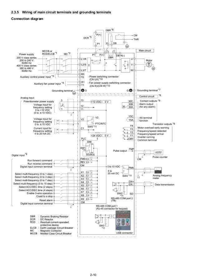 Tamco Vacuum Circuit Breaker Manual