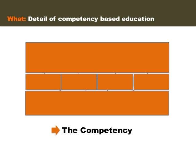 competency level of the faculty and Knowledge and competency of nursing faculty regarding evidence-based practice  (low level of competency)  faculty's competency in ebp increased following the educational intervention.