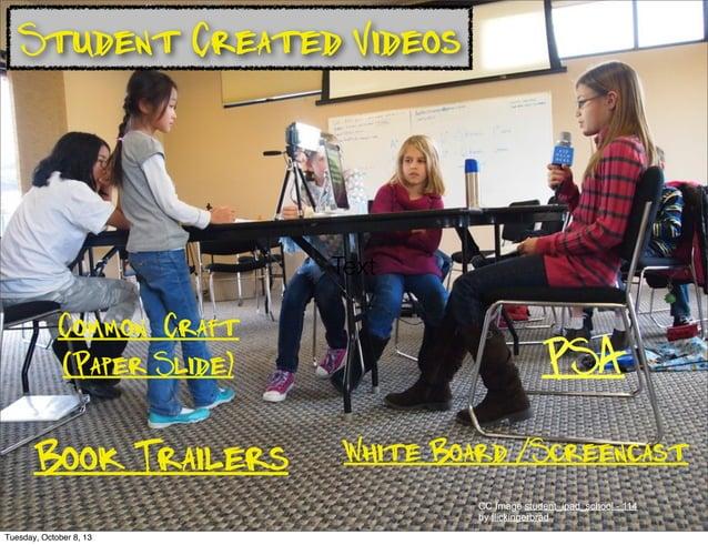 Student Created Videos Book Trailers PSA White Board /Screencast Common Craft (Paper Slide) CC Image student_ipad_school -...