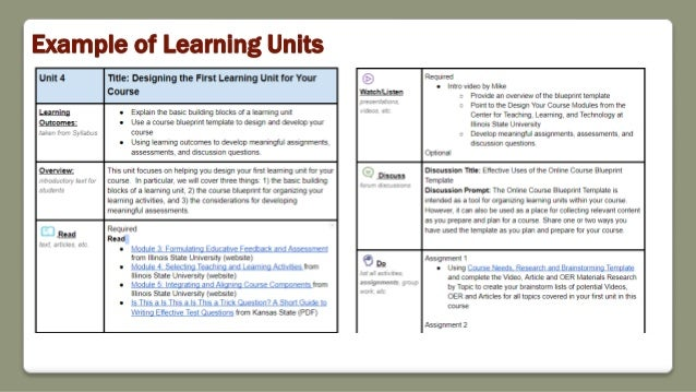 Instructional Design for Online and Blended Learning Course