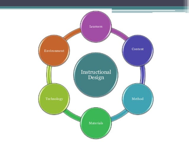 Instructional design for Distance Education PD