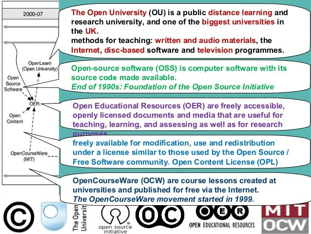 Instructional Design In Massive Open Online Course Moocs