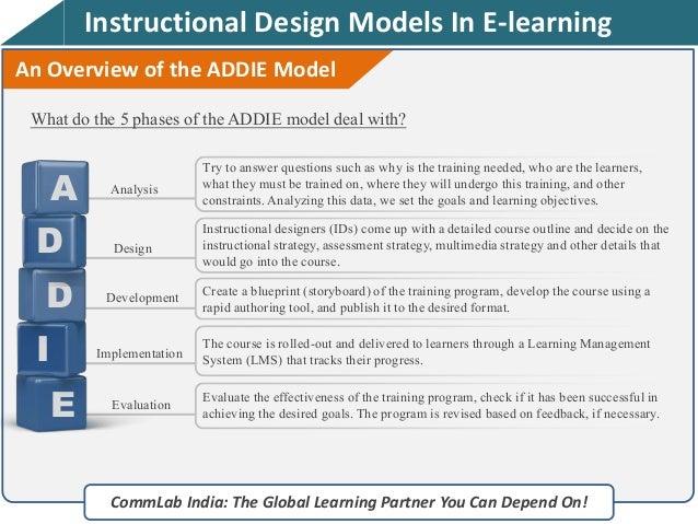 Instructional Design Model In E Learning