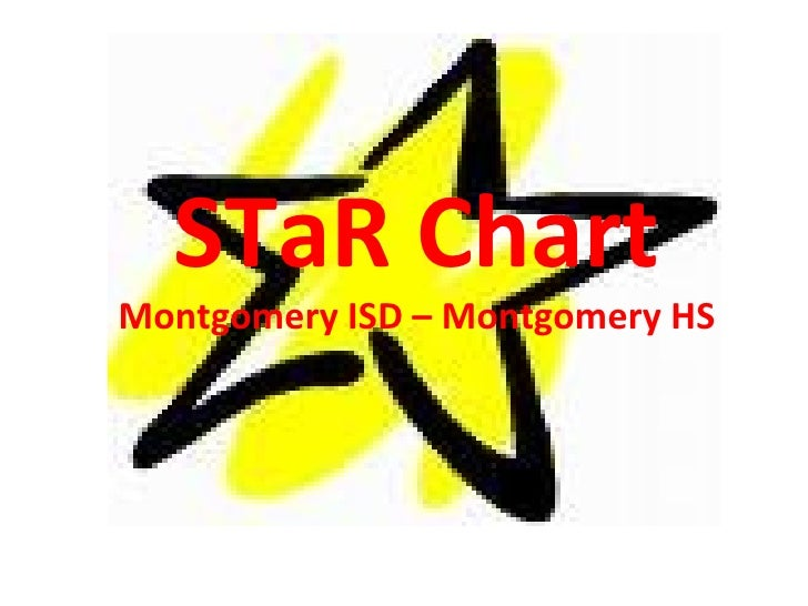 STaR Chart Montgomery ISD – Montgomery HS