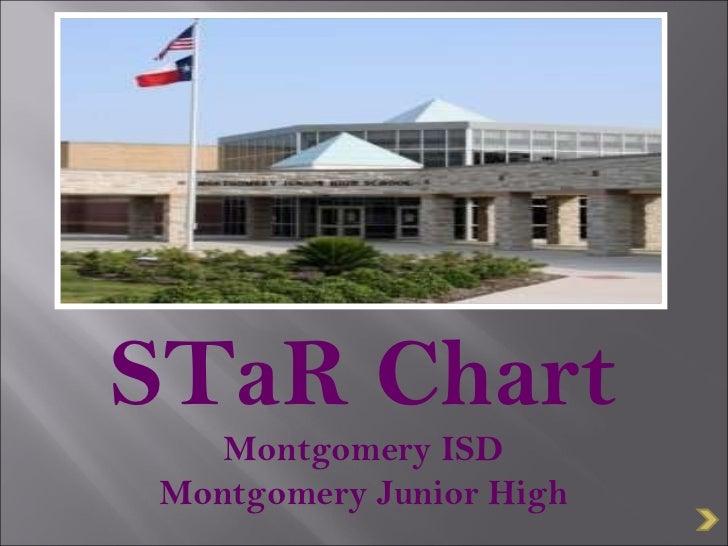 STaR Chart Montgomery ISD Montgomery Junior High