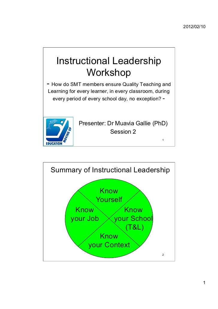 2012/02/10   Instructional Leadership          Workshop- How do SMT members ensure Quality Teaching andLearning for every ...