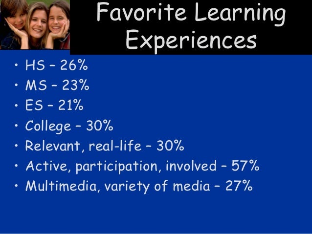 Favorite Learning                 Experiences•   HS – 26%•   MS – 23%•   ES – 21%•   College – 30%•   Relevant, real-life ...