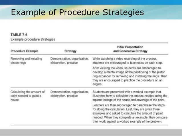 examples of instructional strategies for teaching