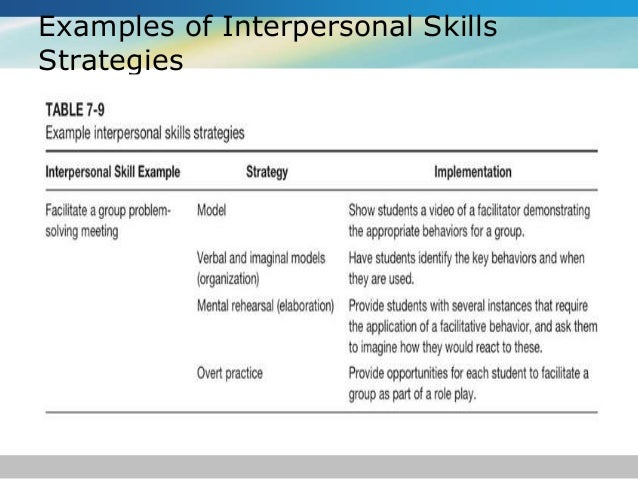 interpersonal skills examples | Example