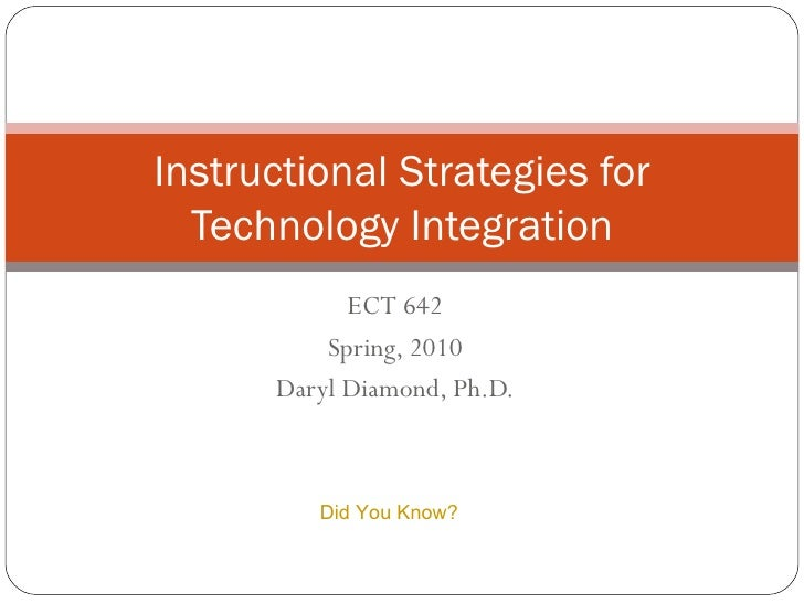 ECT 642 Spring, 2010 Daryl Diamond, Ph.D. Instructional Strategies for Technology Integration Did You Know?
