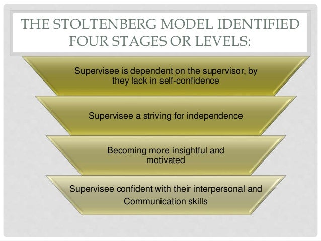 models of supervision Alfred kadushin's model of supervision and the insights it brings to these questions  (1926) who stated the functions of supervision in the following terms:.