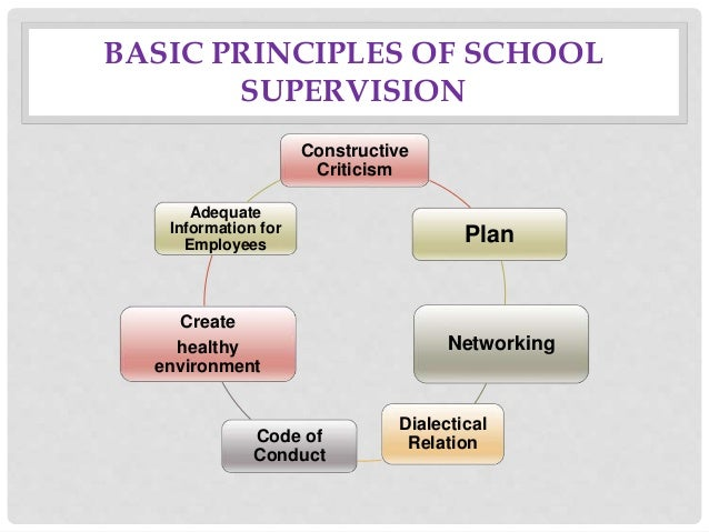 supervision for successful schools Why management and supervision in efl schools seem to have failed   practice has proven not to be effective evaluating these components (goker,  2004.