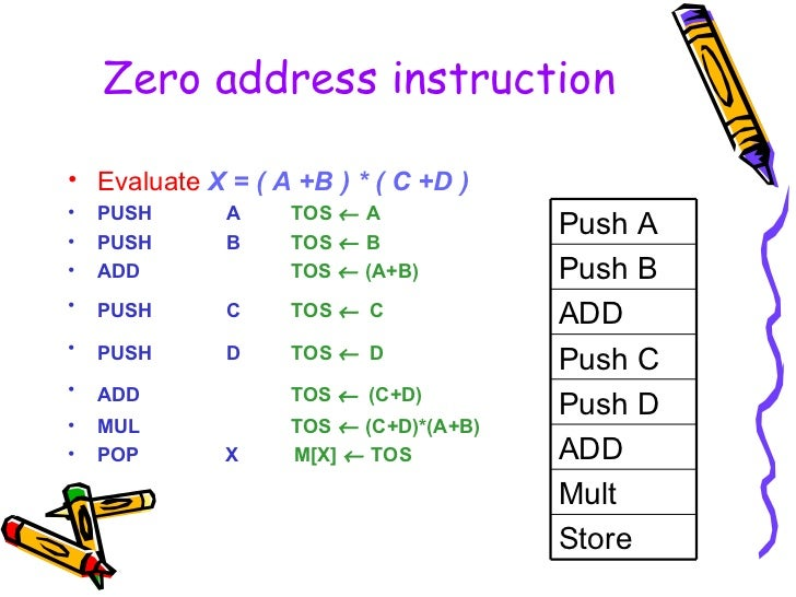 Chapter 5 – msp430 isa the instruction set ppt download.