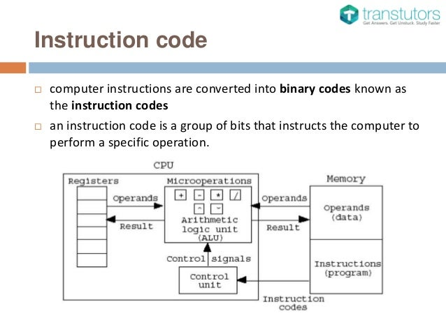 Instruction Format Computer Science