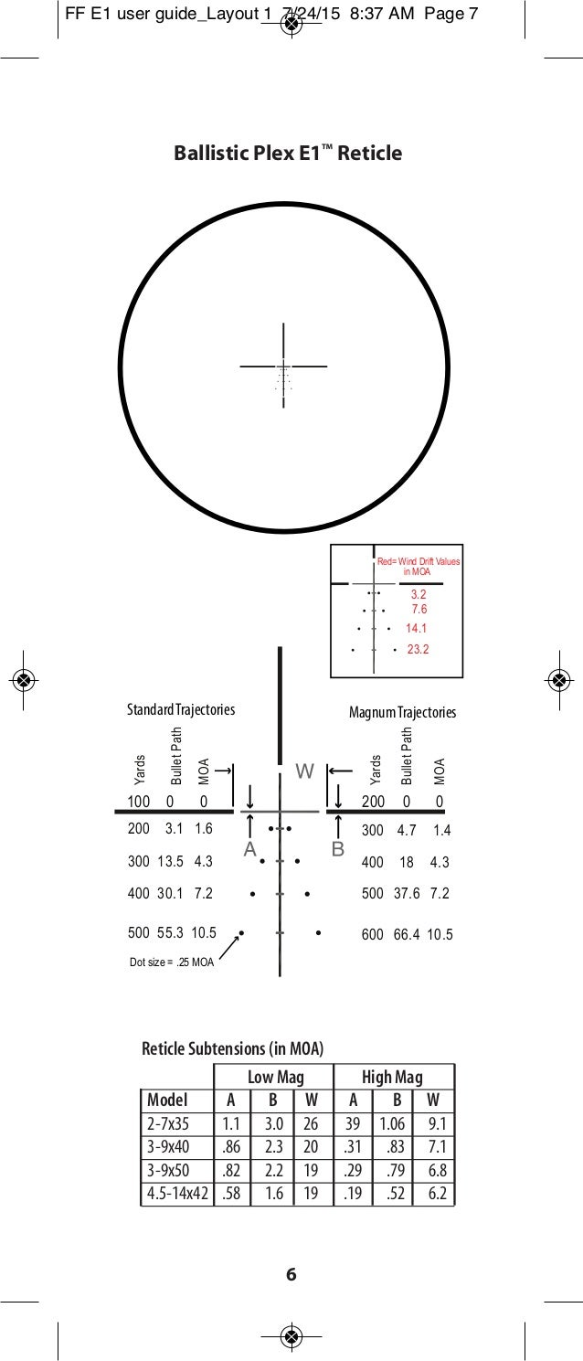 Instruction Manual | Burris Fullfield E1 RifleScopes | Optics Trade