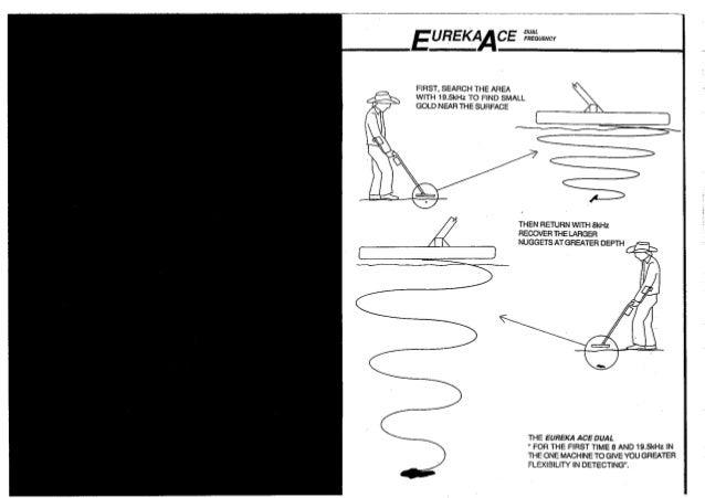Instruction Manual Minelab Eureka Ace Metal Det scan