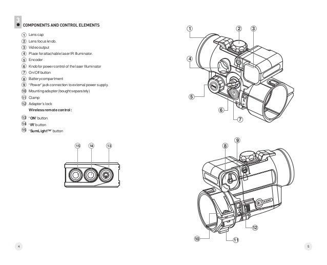 Instruction Manual PULSAR DFA Rifle Scope Attachment