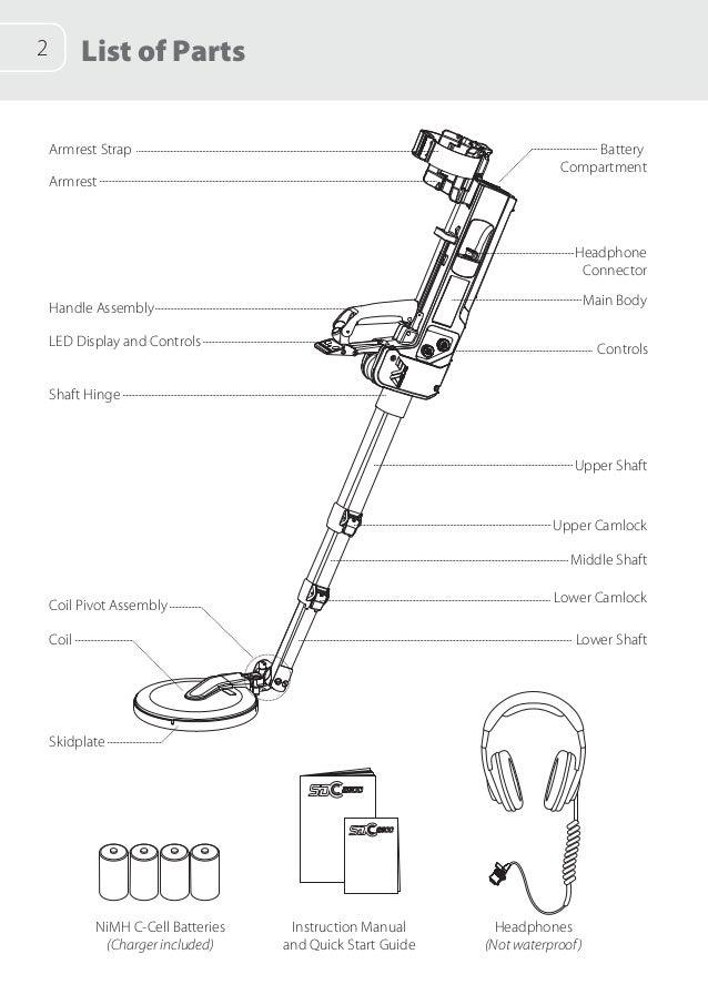Instruction Manual Minelab SDC 2300 Metal Detector English
