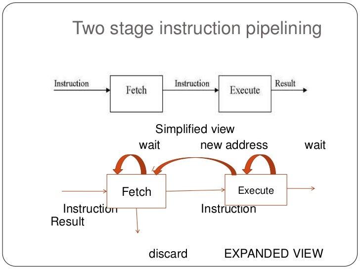 Pipeline lecture notes by adam cornachione.