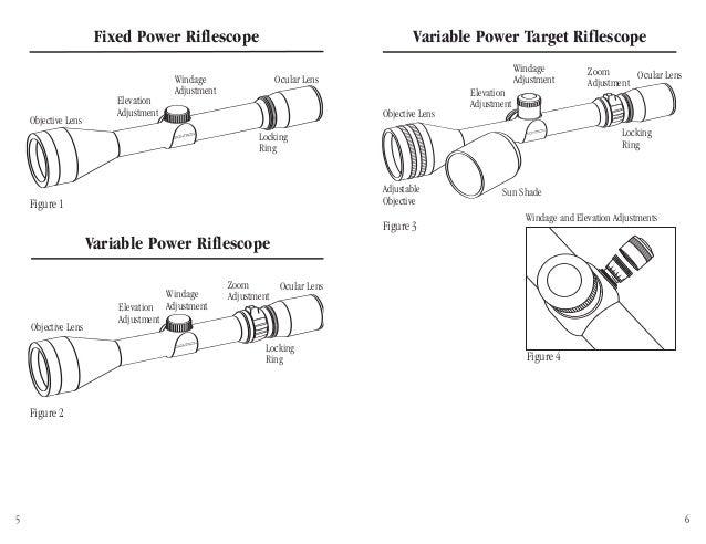 instructions sightron riflescope optics trade