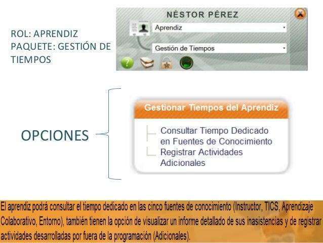 ROL: APRENDIZ PAQUETE: GESTIÓN DE TIEMPOS  OPCIONES