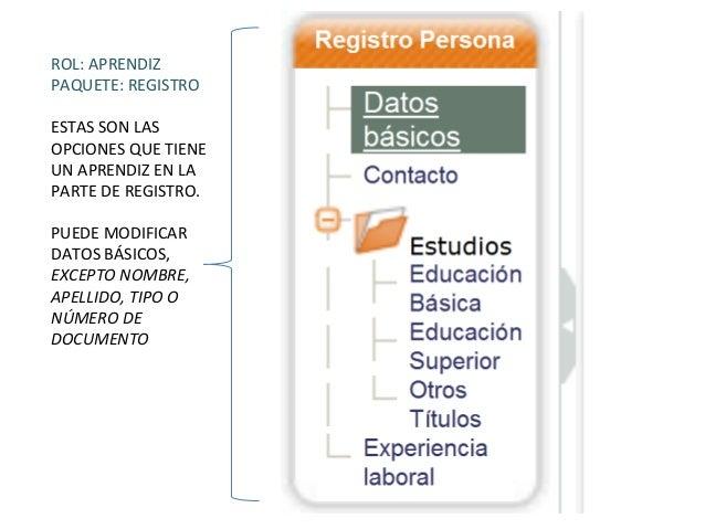 ROL: APRENDIZ PAQUETE: REGISTRO ESTAS SON LAS OPCIONES QUE TIENE UN APRENDIZ EN LA PARTE DE REGISTRO. PUEDE MODIFICAR DATO...