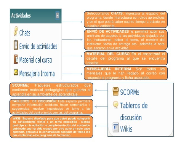 CENTRO DE CALIFICACIONES: Información general de calificación del programa de formación de acuerdo a un rango, porcentaje ...