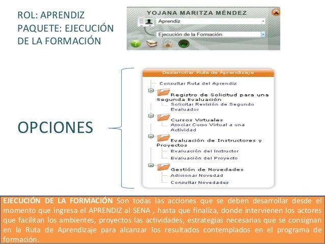 ROL: APRENDIZ PAQUETE: EJECUCIÓN DE LA FORMACIÓN  OPCIONES  EJECUCIÓN DE LA FORMACIÓN Son todas las acciones que se deben ...