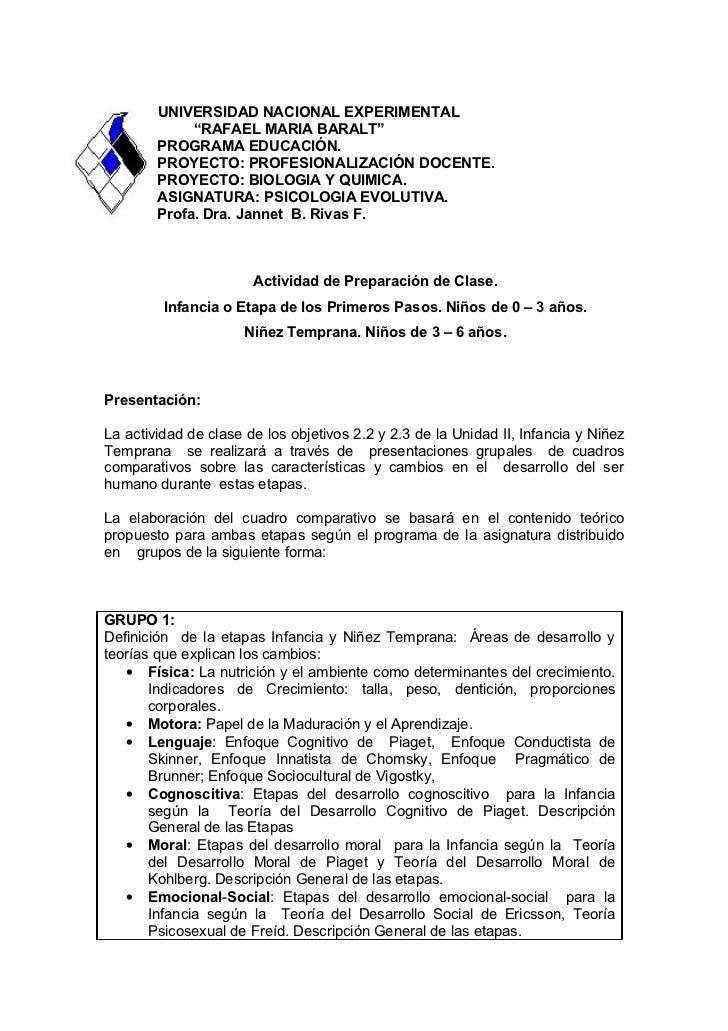 "UNIVERSIDAD NACIONAL EXPERIMENTAL              ""RAFAEL MARIA BARALT""         PROGRAMA EDUCACIÓN.         PROYECTO: PROFESI..."
