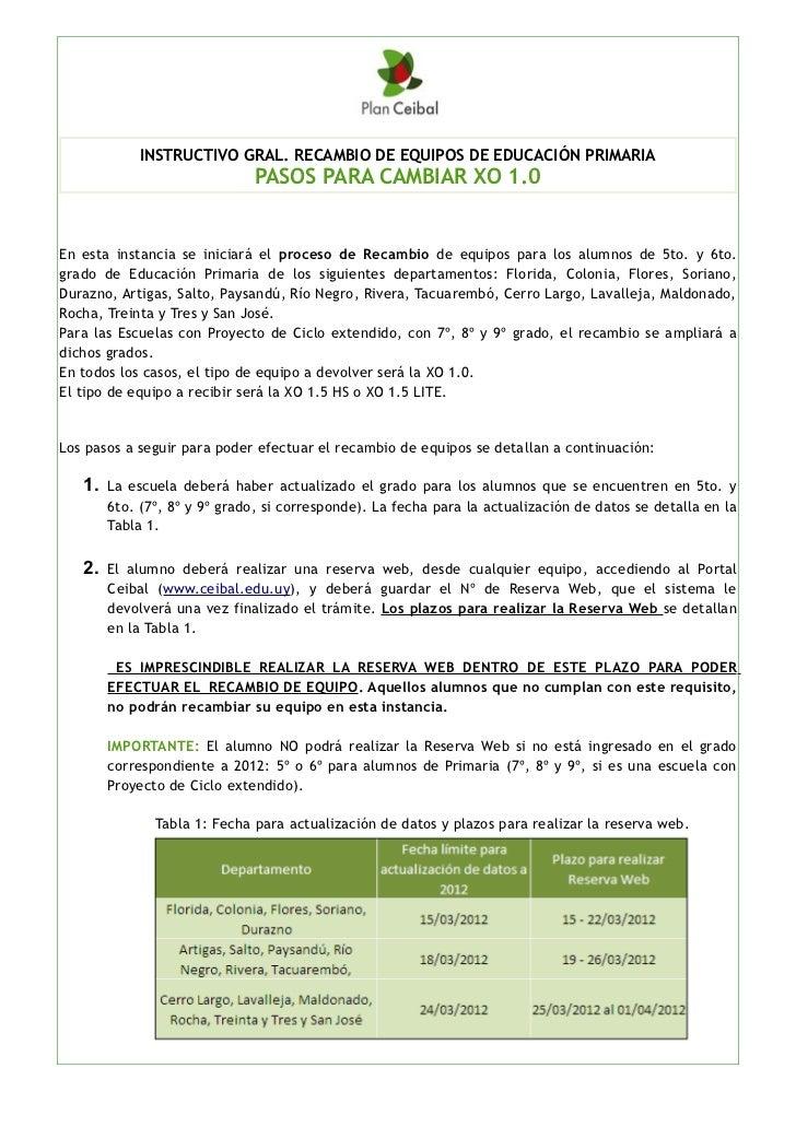 INSTRUCTIVO GRAL. RECAMBIO DE EQUIPOS DE EDUCACIÓN PRIMARIA                              PASOS PARA CAMBIAR XO 1.0En esta ...