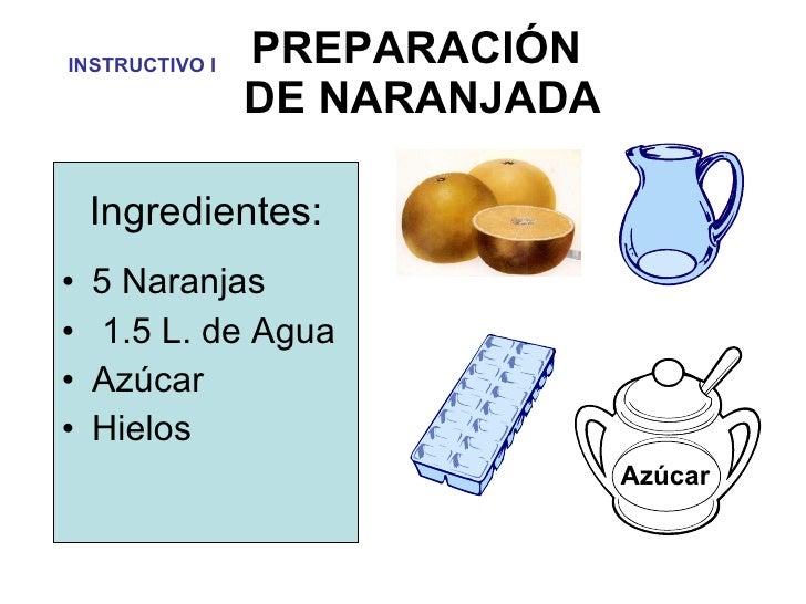 PREPARACIÓN  DE NARANJADA <ul><li>Ingredientes: </li></ul><ul><li>5 Naranjas </li></ul><ul><li>1.5 L. de Agua </li></ul><u...