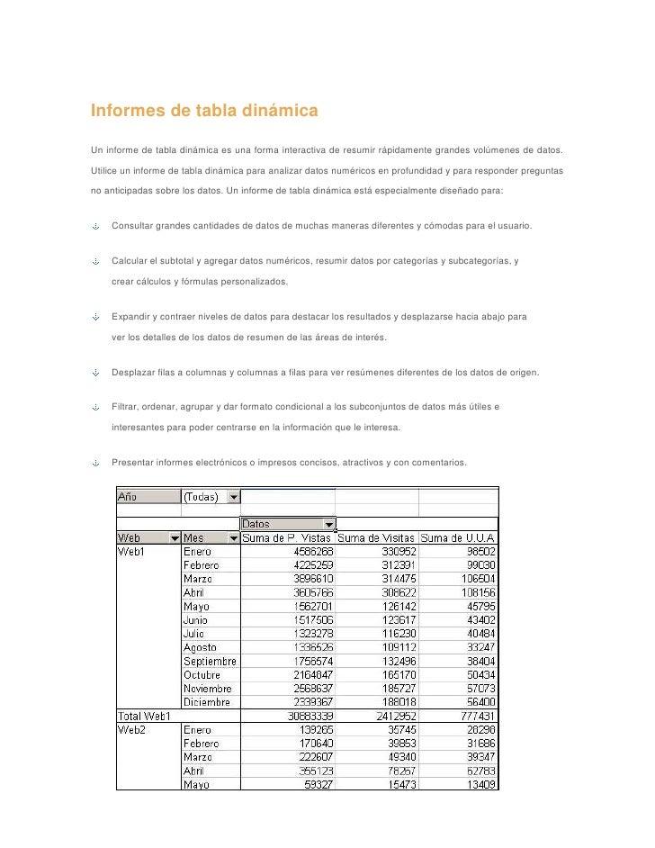 Informes de tabla dinámica<br />Un informe de tabla dinámica es una forma interactiva de resumir rápidamente grandes volúm...