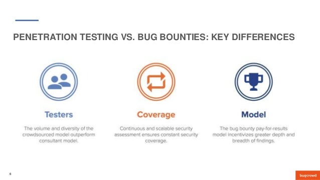 It consulting - penetration testing