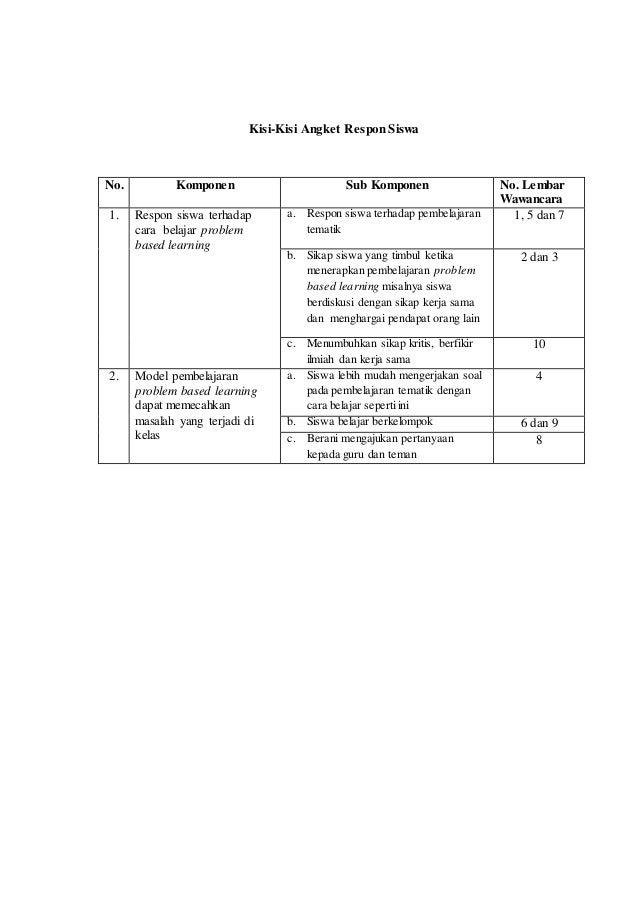 Instrumen Pedoman Wawancara Guru Dan Angket Respon Siswa