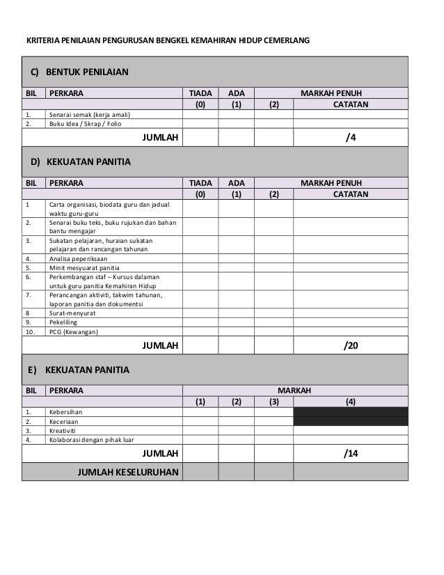 Instrumen pemantauan bengkel kh2013